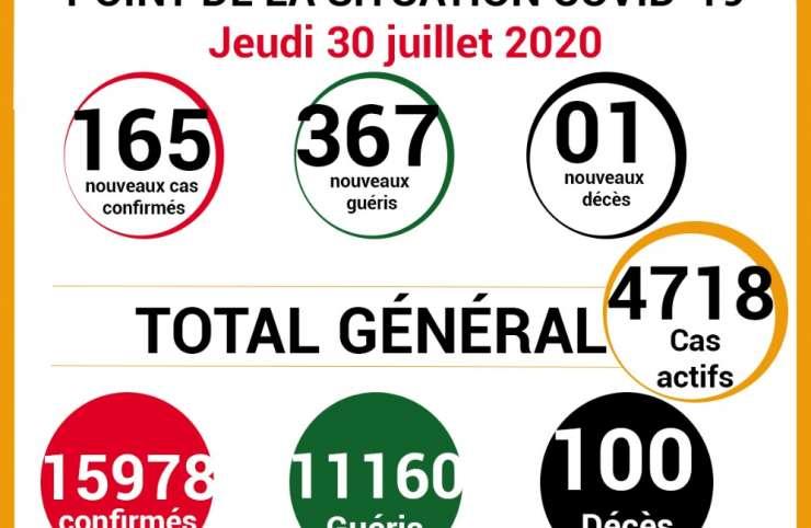 COVID -19: point de la situation de la maladie à coronavirus du 30 juillet 2020