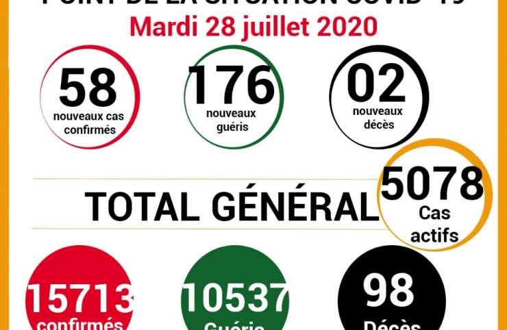 COVID -19: point de la situation de la maladie à coronavirus du 28 juillet 2020