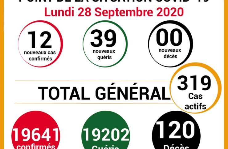 COVID-19: point de la situation de la maladie à coronavirus du 28 septembre 2020