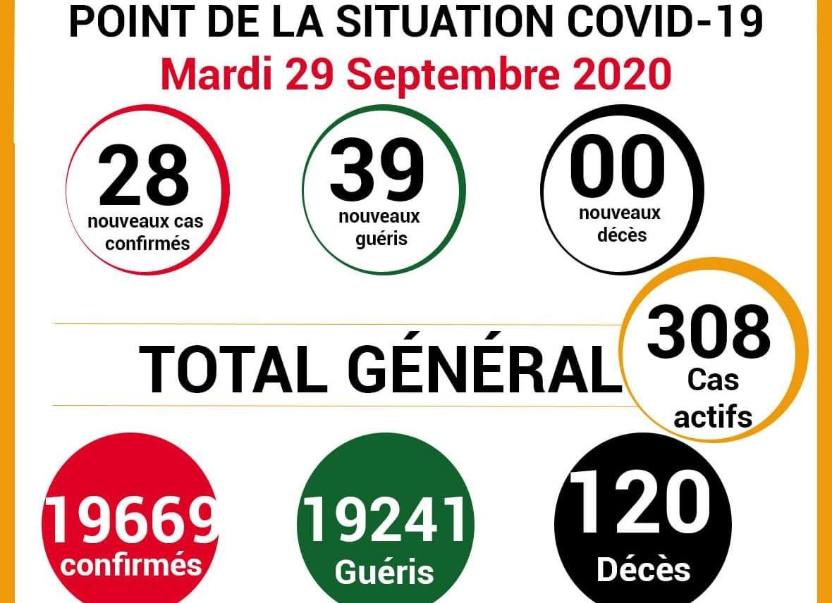 COVID-19: point de la situation de la maladie à coronavirus du 29 septembre 2020