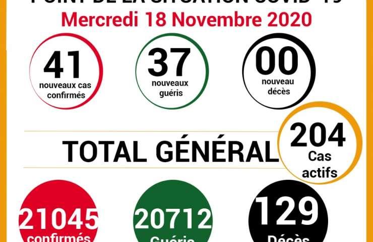 COVID-19: point de la situation de la maladie à coronavirus du 18 novembre 2020