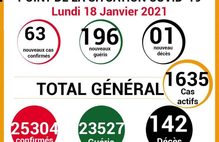 COVID-19: point de la situation de la maladie à coronavirus du 18 janvier 2021