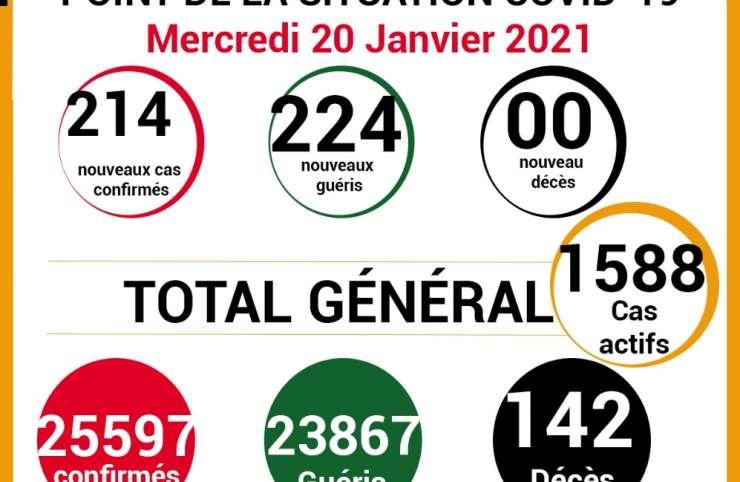 COVID-19: point de la situation de la maladie à coronavirus du 20 janvier 2021
