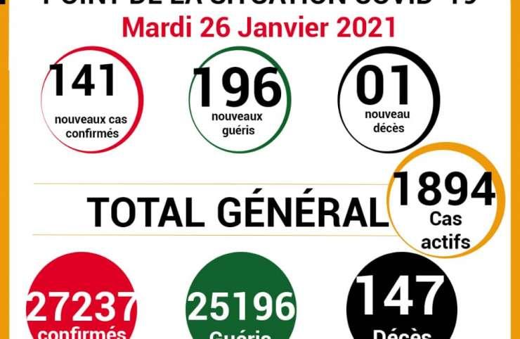 COVID-19: point de la situation de la maladie à coronavirus du 26 janvier 2021