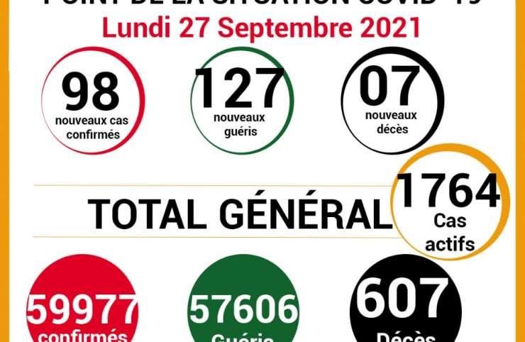 COVID-19: point de la situation de la maladie à coronavirus du  27 septembre 2021