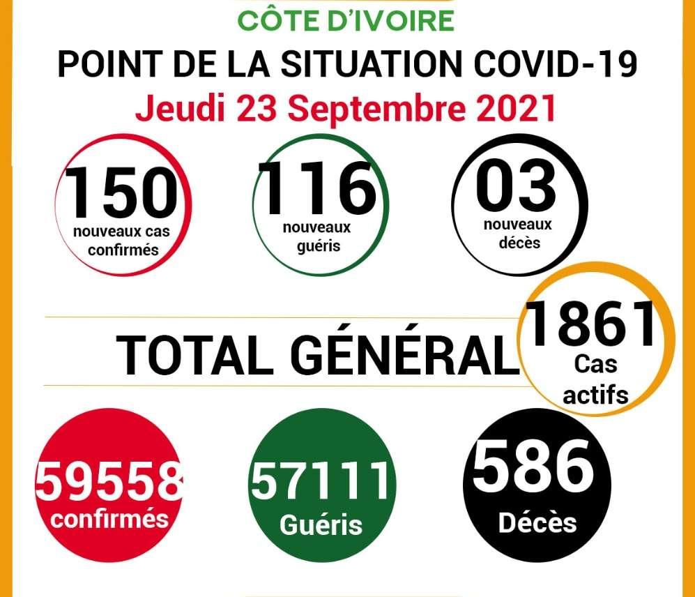 COVID-19: point de la situation de la maladie à coronavirus du  23 septembre 2021